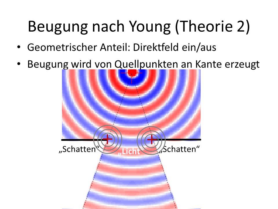 """Beugung nach Young (Theorie 2) Geometrischer Anteil: Direktfeld ein/aus Beugung wird von Quellpunkten an Kante erzeugt """"Licht"""" """"Schatten"""""""