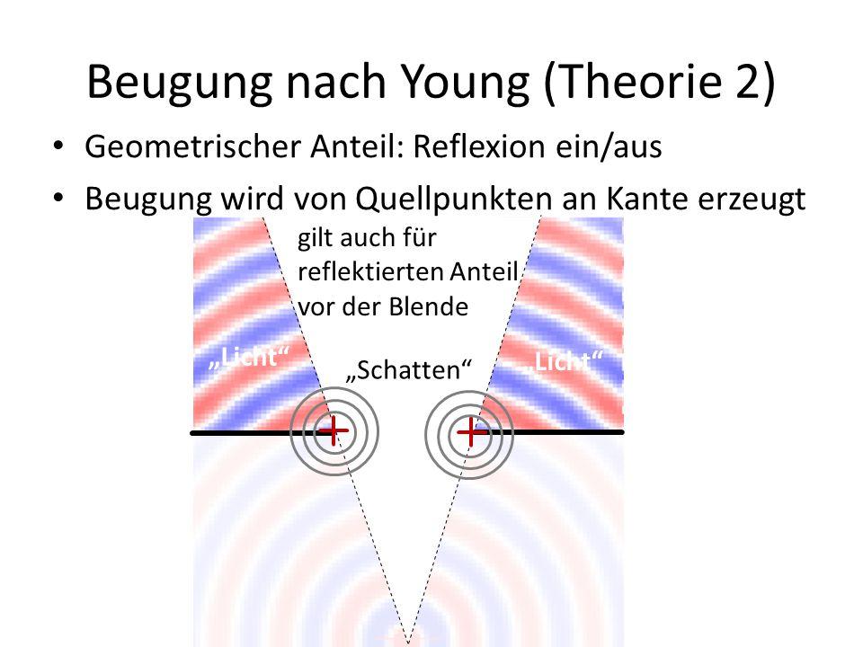 """Beugung nach Young (Theorie 2) Geometrischer Anteil: Reflexion ein/aus Beugung wird von Quellpunkten an Kante erzeugt """"Licht"""" gilt auch für reflektier"""