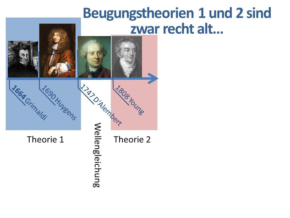 1664 Grimaldi 1690 Huygens 1808 Young Beugungstheorien 1 und 2 sind zwar recht alt… 1747 D'Alembert Theorie 1Theorie 2 Wellengleichung