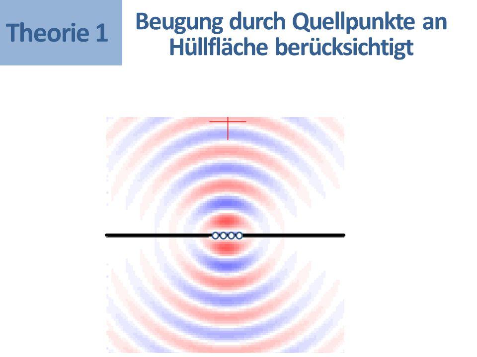 Beugung durch Quellpunkte an Hüllfläche berücksichtigt Theorie 1