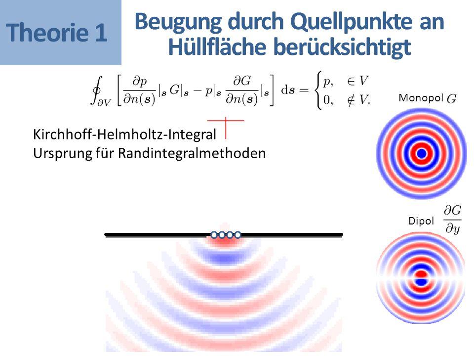 Monopol Dipol Beugung durch Quellpunkte an Hüllfläche berücksichtigt Theorie 1 Kirchhoff-Helmholtz-Integral Ursprung für Randintegralmethoden