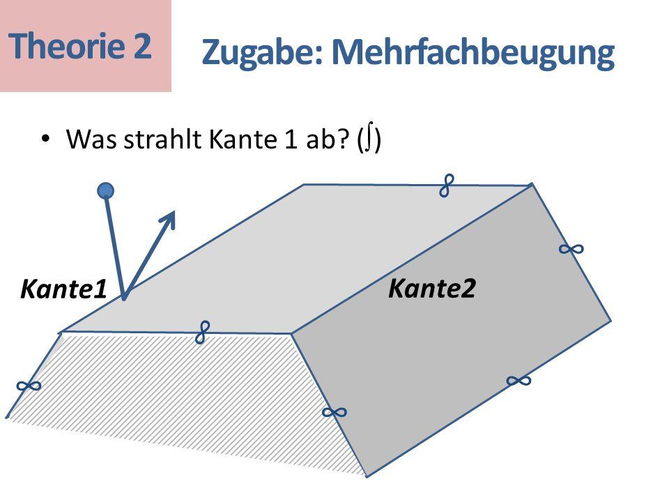Was strahlt Kante 1 ab? ( ∫ ) Zugabe: Mehrfachbeugung Kante1 Kante2 ∞ ∞ ∞ ∞ ∞ ∞ Theorie 2