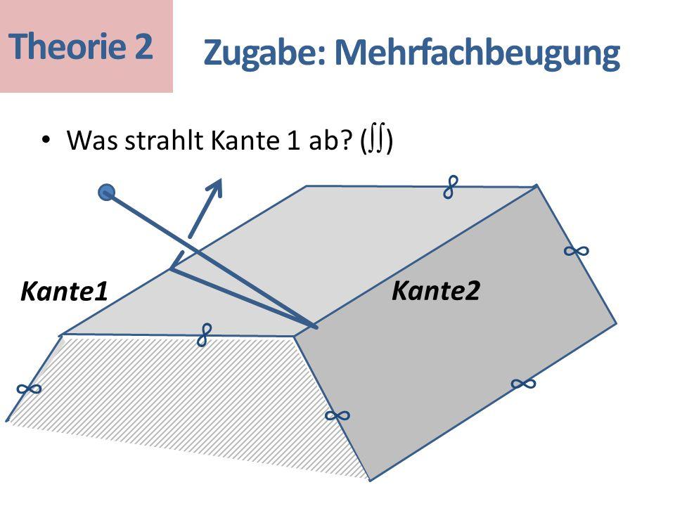 Was strahlt Kante 1 ab? ( ∫∫ ) Zugabe: Mehrfachbeugung Kante1 Kante2 ∞ ∞ ∞ ∞ ∞ ∞ Theorie 2