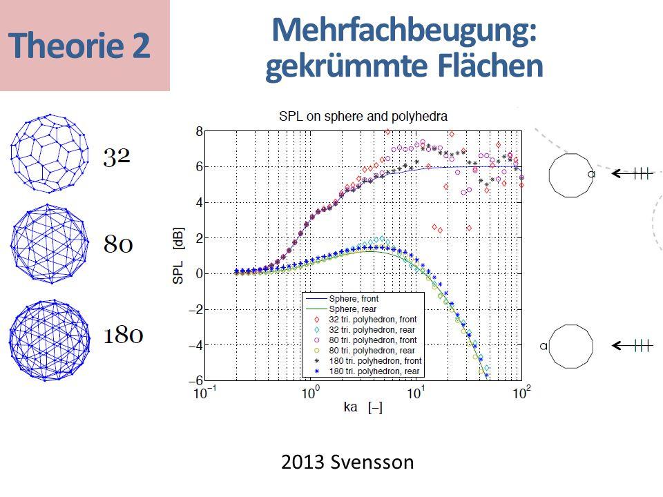 Mehrfachbeugung: gekrümmte Flächen 2013 Svensson Theorie 2