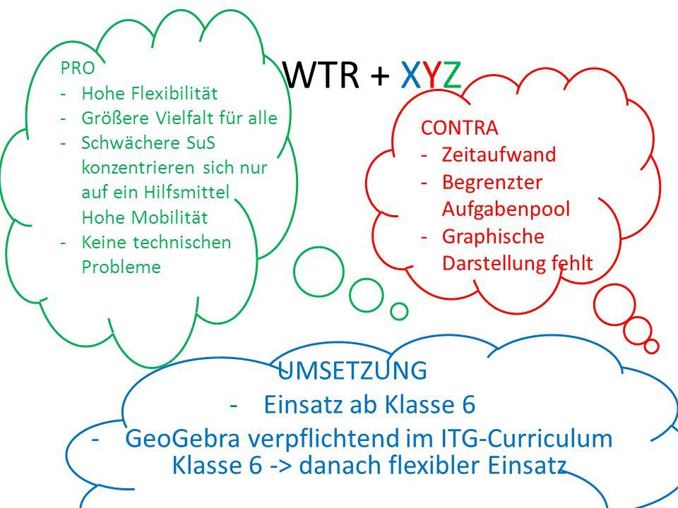 WTR + XYZ UMSETZUNG -Einsatz ab Klasse 6 -GeoGebra verpflichtend im ITG-Curriculum Klasse 6 -> danach flexibler Einsatz PRO -Hohe Flexibilität -Größere Vielfalt für alle -Schwächere SuS konzentrieren sich nur auf ein Hilfsmittel Hohe Mobilität -Keine technischen Probleme CONTRA -Zeitaufwand -Begrenzter Aufgabenpool -Graphische Darstellung fehlt