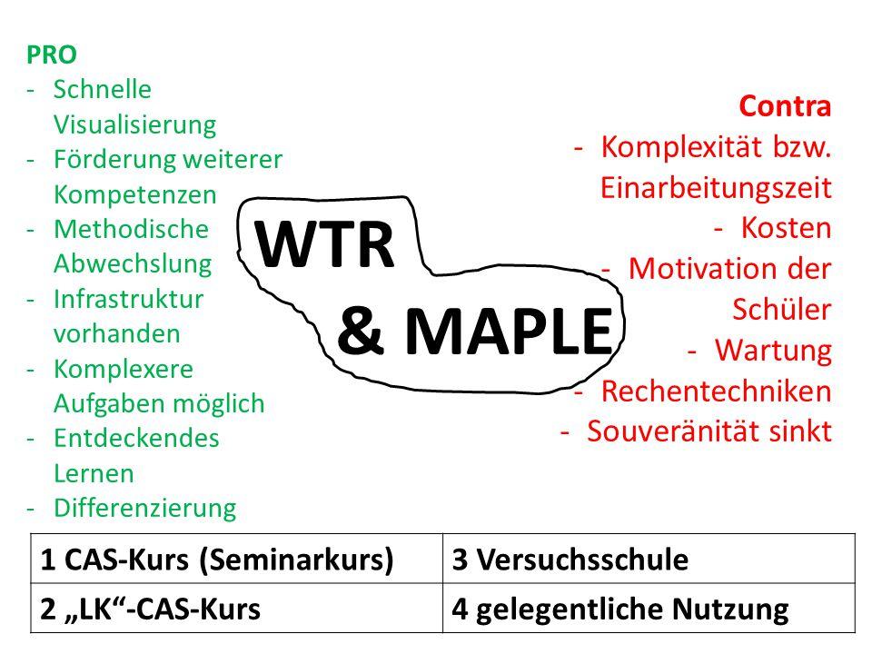 WTR & MAPLE PRO -Schnelle Visualisierung -Förderung weiterer Kompetenzen -Methodische Abwechslung -Infrastruktur vorhanden -Komplexere Aufgaben möglich -Entdeckendes Lernen -Differenzierung Contra -Komplexität bzw.