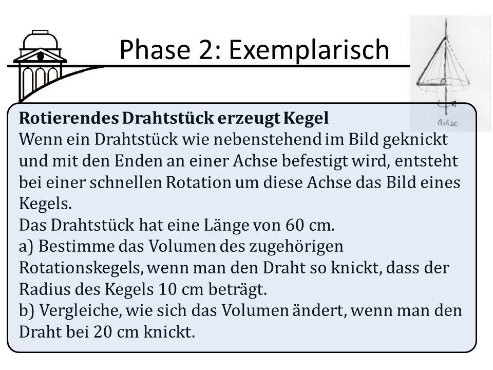 Phase 2: Exemplarisch Rotierendes Drahtstück erzeugt Kegel Wenn ein Drahtstück wie nebenstehend im Bild geknickt und mit den Enden an einer Achse befestigt wird, entsteht bei einer schnellen Rotation um diese Achse das Bild eines Kegels.