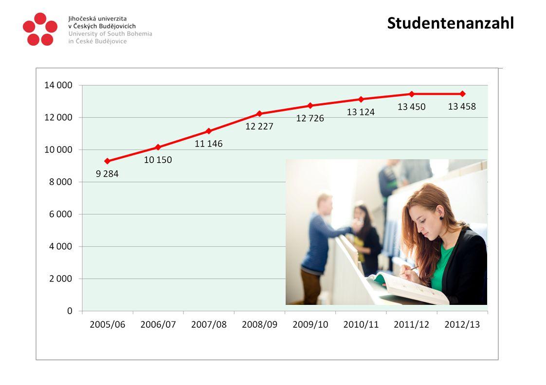 Studium 220 Studienfächer 25 Fächer in Englisch 4 Fächer in Deutsch DS Label Vorbereitung ECTS Label
