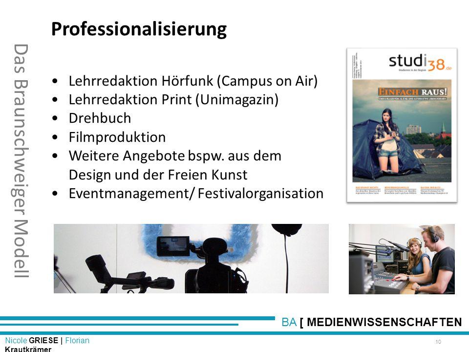 BA [ MEDIENWISSENSCHAFTEN Nicole GRIESE | Florian Krautkrämer Das Braunschweiger Modell Professionalisierung Lehrredaktion Hörfunk (Campus on Air) Leh