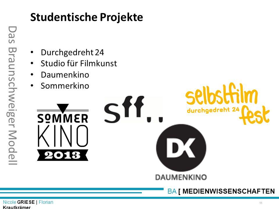 BA [ MEDIENWISSENSCHAFTEN Nicole GRIESE | Florian Krautkrämer Das Braunschweiger Modell Studentische Projekte Durchgedreht 24 Studio für Filmkunst Dau