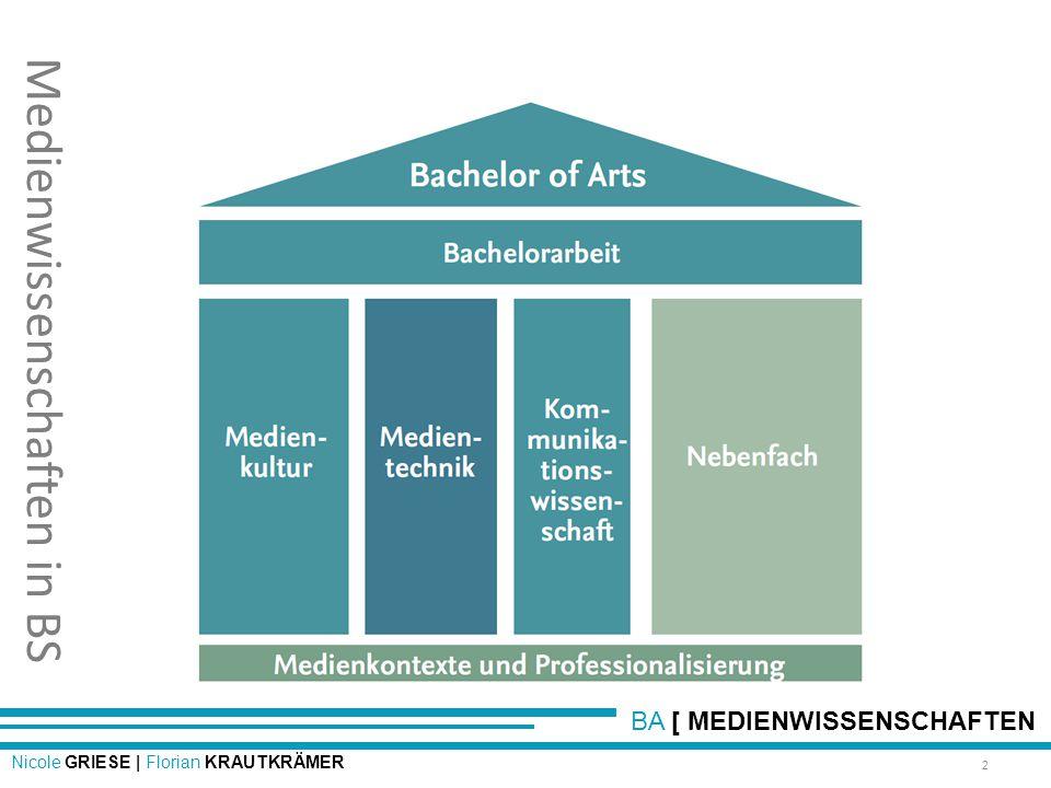 BA [ MEDIENWISSENSCHAFTEN Nicole GRIESE | Florian Krautkrämer Nebenfach Medienwissenschaften als Nebenfach Medienkultur Kommunikationswissenschaften Medienkontexte 13