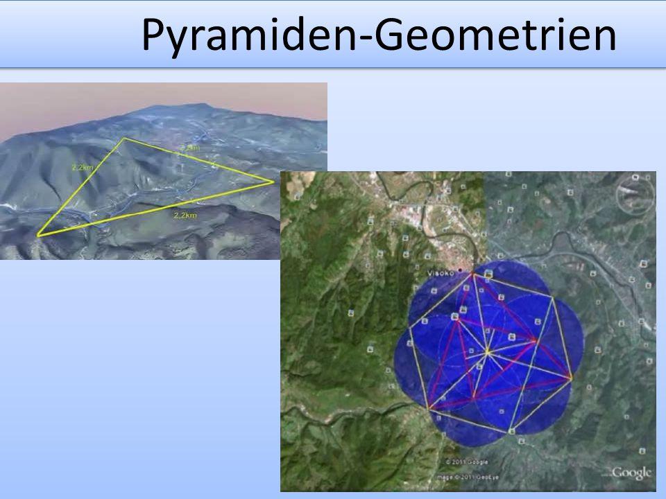 Die Sonnen-Pyramide Wärmebild Normaler Hügel Sonnenpyramide Die Sonnen-Pyramide Wärmebild Normaler Hügel Sonnenpyramide