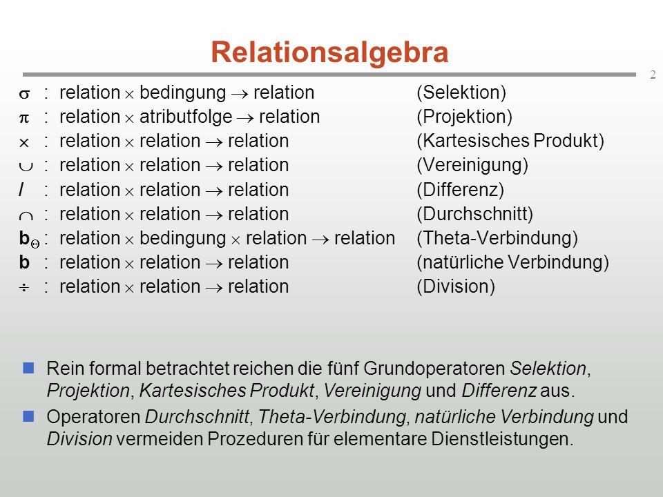 2 Relationsalgebra  : relation  bedingung  relation (Selektion)  : relation  atributfolge  relation (Projektion)  : relation  relation  relation(Kartesisches Produkt)  : relation  relation  relation(Vereinigung) /: relation  relation  relation(Differenz)  : relation  relation  relation(Durchschnitt) b  : relation  bedingung  relation  relation (Theta-Verbindung) b: relation  relation  relation(natürliche Verbindung)  : relation  relation  relation(Division) Rein formal betrachtet reichen die fünf Grundoperatoren Selektion, Projektion, Kartesisches Produkt, Vereinigung und Differenz aus.