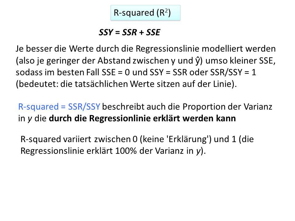 R-squared (R 2 ) R-squared = SSR/SSY beschreibt auch die Proportion der Varianz in y die durch die Regressionlinie erklärt werden kann R-squared variiert zwischen 0 (keine Erklärung ) und 1 (die Regressionslinie erklärt 100% der Varianz in y).
