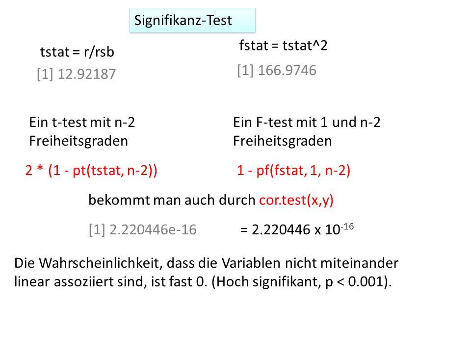 Signifikanz-Test tstat = r/rsb [1] 12.92187 Ein t-test mit n-2 Freiheitsgraden fstat = tstat^2 [1] 166.9746 Ein F-test mit 1 und n-2 Freiheitsgraden 1 - pf(fstat, 1, n-2) 2 * (1 - pt(tstat, n-2)) [1] 2.220446e-16= 2.220446 x 10 -16 Die Wahrscheinlichkeit, dass die Variablen nicht miteinander linear assoziiert sind, ist fast 0.