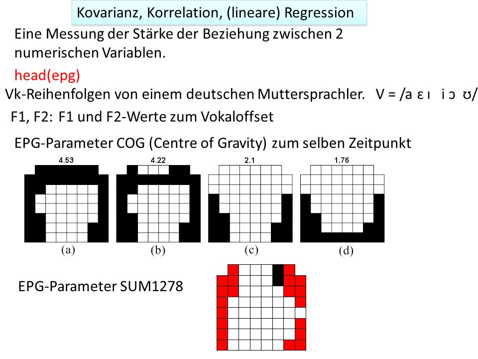 Eine Messung der Stärke der Beziehung zwischen 2 numerischen Variablen. Kovarianz, Korrelation, (lineare) Regression F1, F2:F1 und F2-Werte zum Vokalo