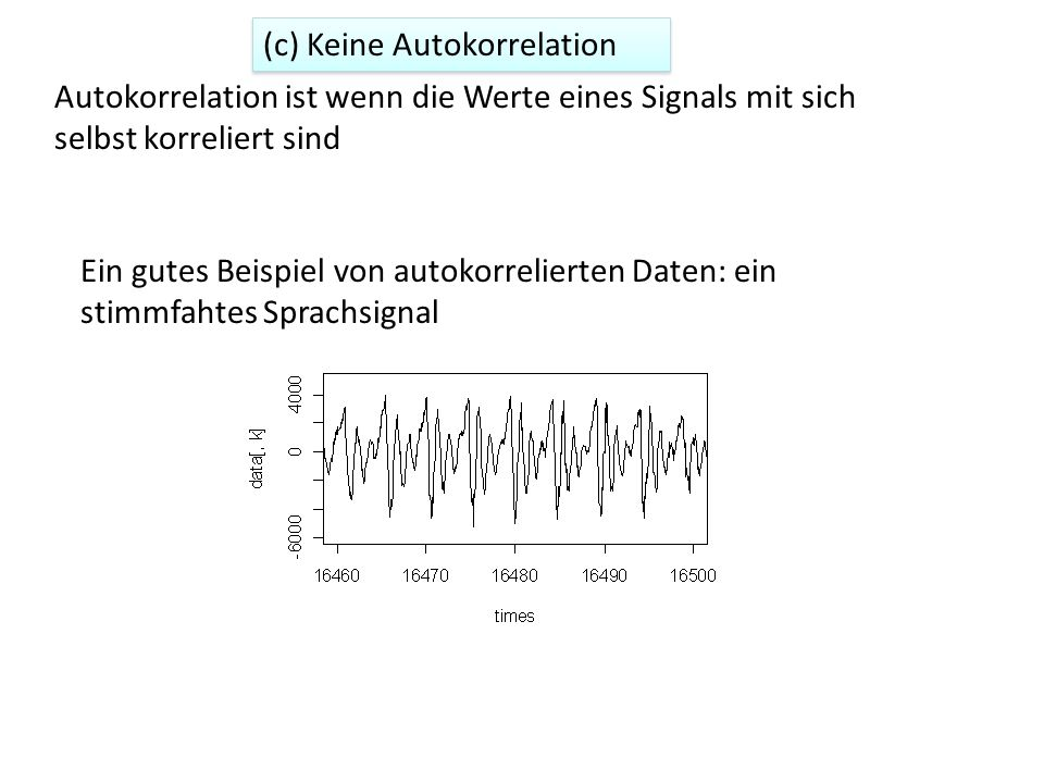 (c) Keine Autokorrelation Ein gutes Beispiel von autokorrelierten Daten: ein stimmfahtes Sprachsignal Autokorrelation ist wenn die Werte eines Signals