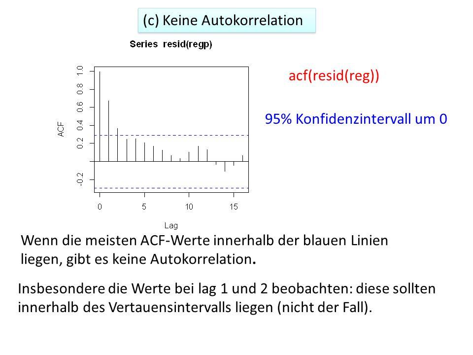 acf(resid(reg)) 95% Konfidenzintervall um 0 Wenn die meisten ACF-Werte innerhalb der blauen Linien liegen, gibt es keine Autokorrelation. Insbesondere