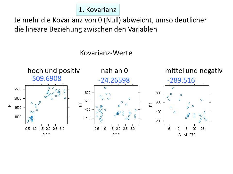 1. Kovarianz hoch und positivnah an 0mittel und negativ Je mehr die Kovarianz von 0 (Null) abweicht, umso deutlicher die lineare Beziehung zwischen de
