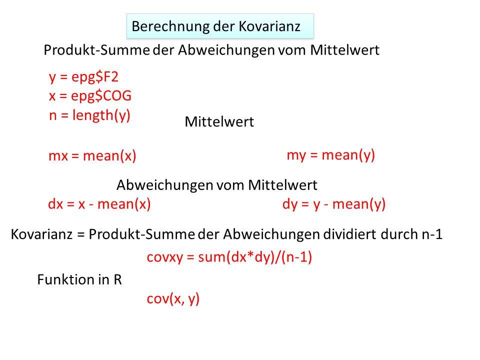 Berechnung der Kovarianz Mittelwert Abweichungen vom Mittelwert mx = mean(x) my = mean(y) dx = x - mean(x)dy = y - mean(y) covxy = sum(dx*dy)/(n-1) Kovarianz = Produkt-Summe der Abweichungen dividiert durch n-1 Produkt-Summe der Abweichungen vom Mittelwert y = epg$F2 x = epg$COG n = length(y) Funktion in R cov(x, y)