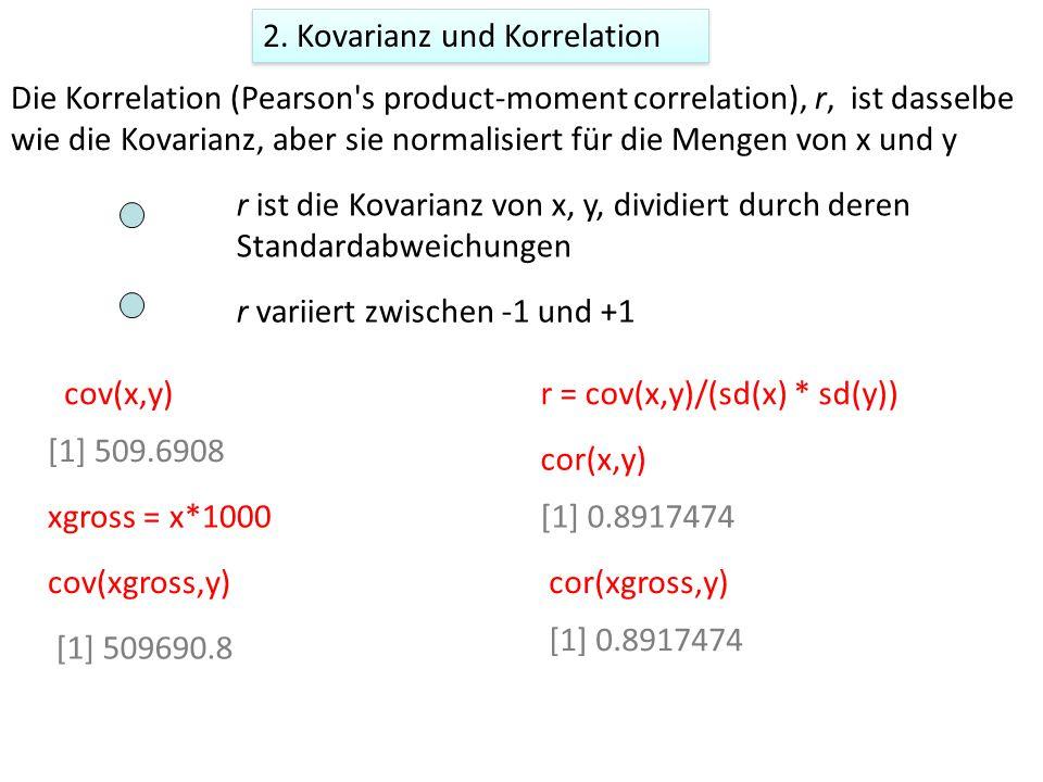 2. Kovarianz und Korrelation Die Korrelation (Pearson's product-moment correlation), r, ist dasselbe wie die Kovarianz, aber sie normalisiert für die