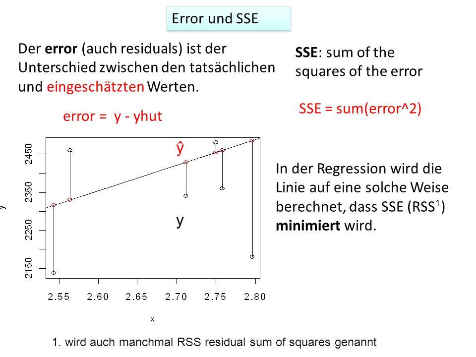 Der error (auch residuals) ist der Unterschied zwischen den tatsächlichen und eingeschätzten Werten. Error und SSE y ŷ error = y - yhut SSE: sum of th