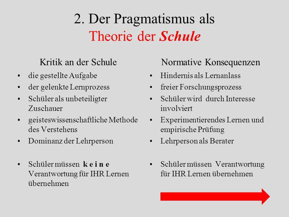 """Vergleich der Dewey-Struktur mit dem Artikulationsschema von Sutor Dewey, """"How We Think"""", (1910 ) als Überlegung, was zu tun ist (griech.:  ) Su"""