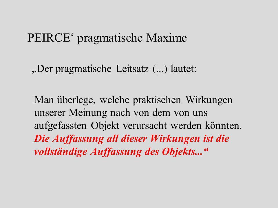 Der Pragmatismus als Theorie demokratischen Handelns (Teil b) Die PRAGMATISCHE MAXIME von Charles Sanders Peirce deren erkenntnistheoretische Bedeutun