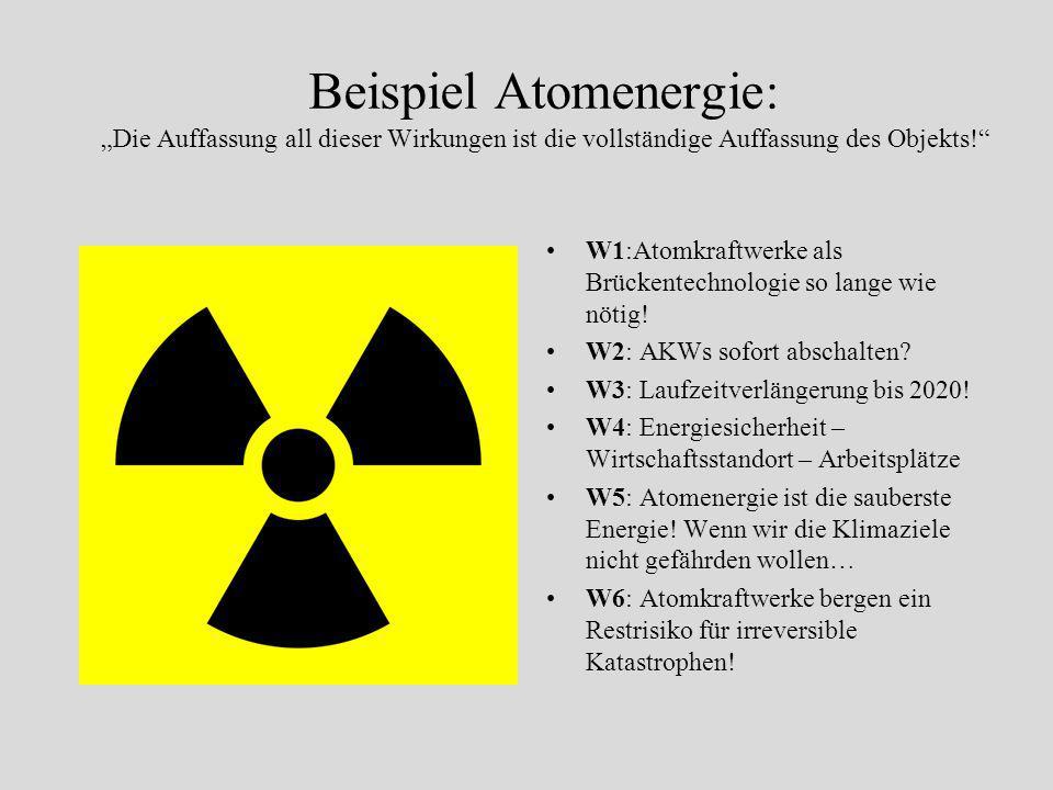 """Erkenntnistheoretische Implikationen der PM Objekt: (Erkenntnisgegenstand) Wie gehen wir mit der Kernenergie um? W1 W2 W3 Wn """"Die Auffassung all diese"""
