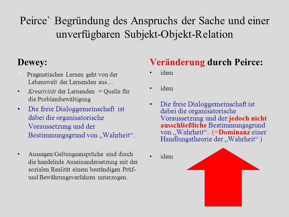 """Erkenntnistheoretische Implikationen der PM Objekt: (Erkenntnisgegenstand- z.B. ein Problem wie…) Wie gehen wir mit der Kernenergie um? W1 W2 W3 Wn """"D"""