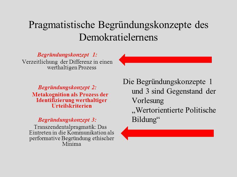6. Der Pragmatismus als Theorie des Demokratielernens Wie begründet die Praxisrelevanz des Pragmatismus eine Theorie demokratischen Handelns mit einem