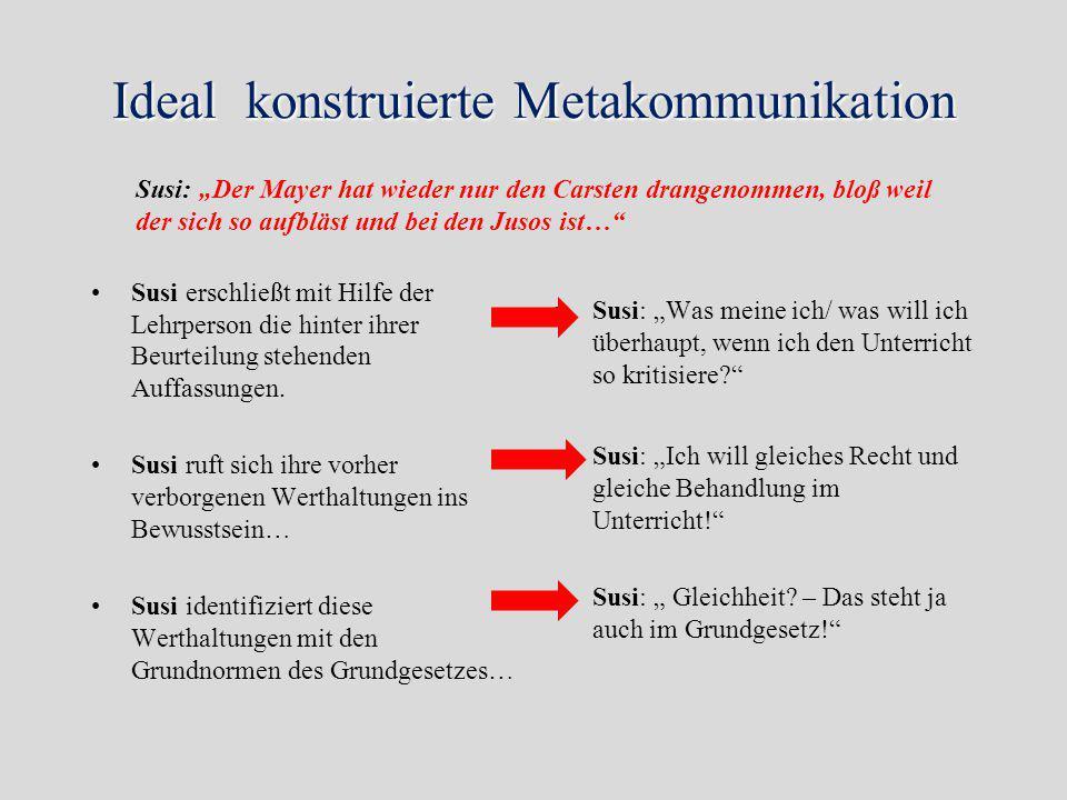 Begründungskonzept 2: Metakognitive Identifizierung immanenter Werte Praxisreflexion: Kriterien der Kritik an der Praxis identifizieren und benennen: