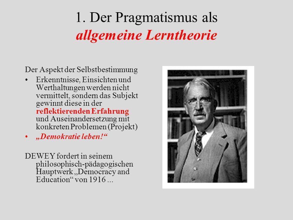Pragmatistische Politikdidaktik Der Pragmatismus als… 1. allgemeine Lerntheorie (65ff.) 2. Theorie der Schule (71ff.) 3. Theorie des sozialen Lernens