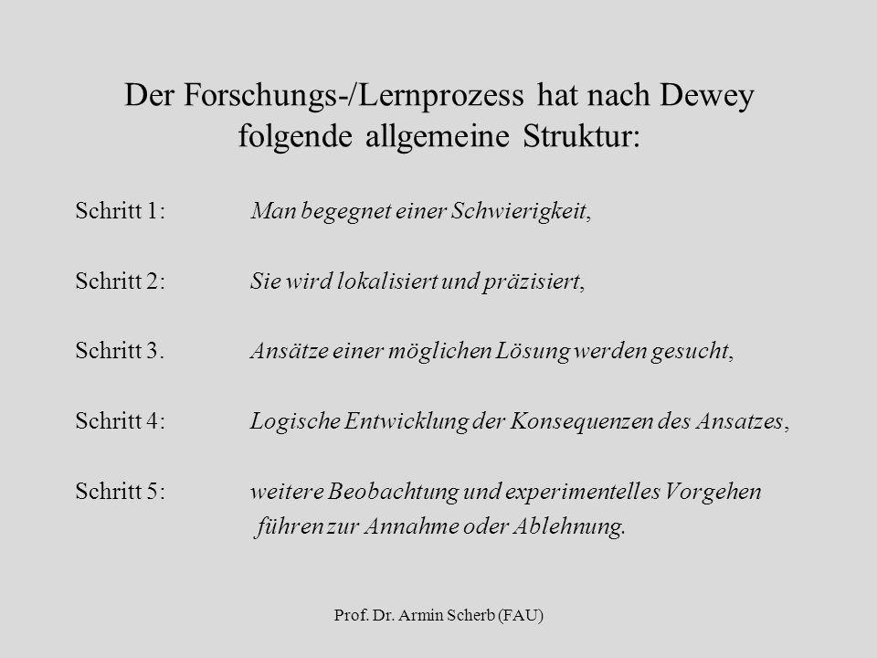 Der Forschungs-/Lernprozess hat nach Dewey folgende allgemeine Struktur: Schritt 1: Man begegnet einer Schwierigkeit, Schritt 2: Sie wird lokalisiert und präzisiert, Schritt 3.