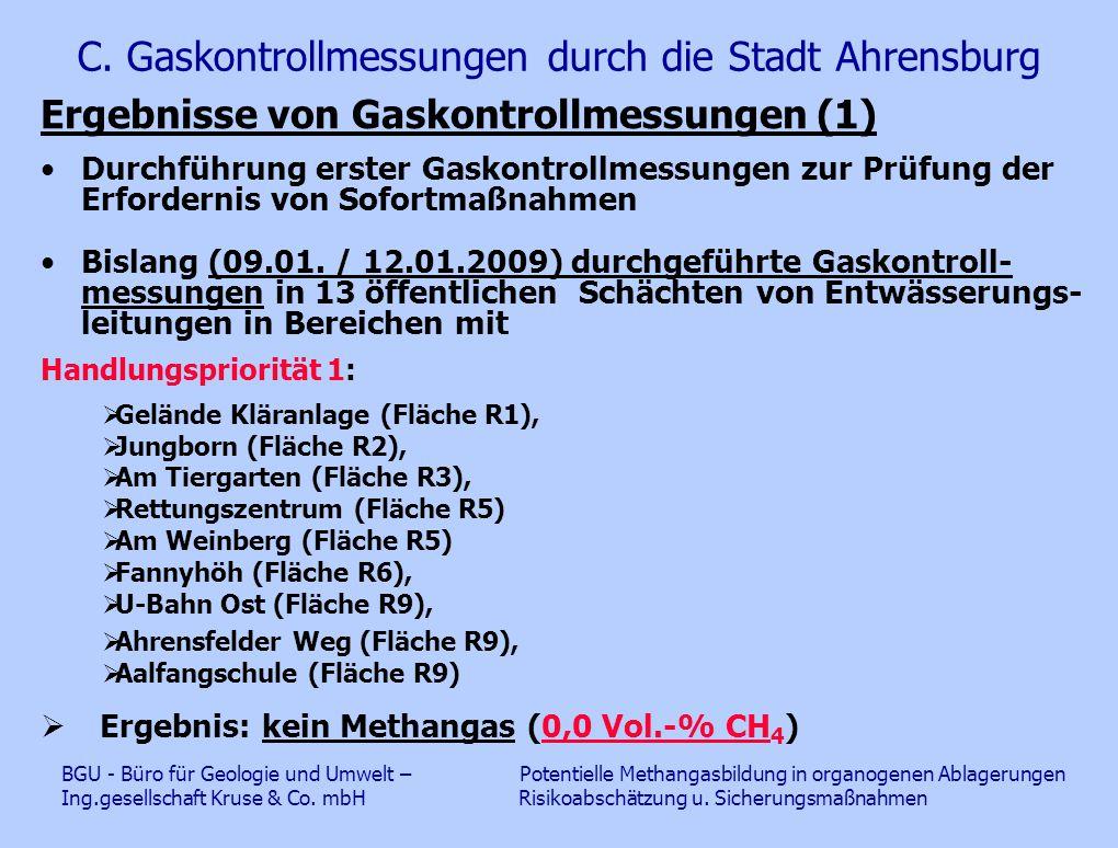 C. Gaskontrollmessungen durch die Stadt Ahrensburg Ergebnisse von Gaskontrollmessungen (1) Durchführung erster Gaskontrollmessungen zur Prüfung der Er