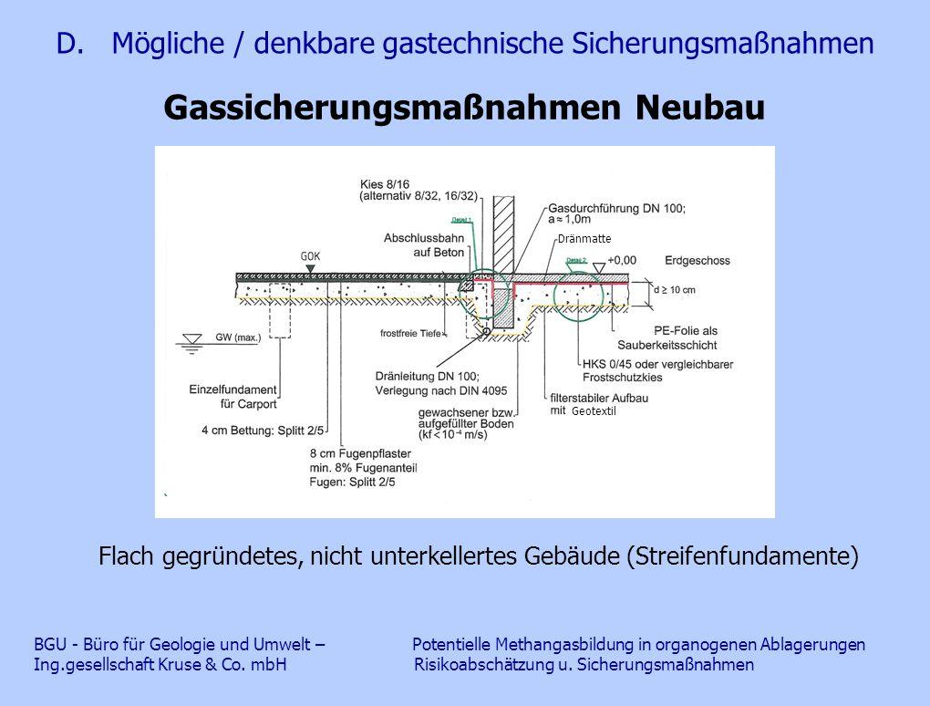 D. Mögliche / denkbare gastechnische Sicherungsmaßnahmen Gassicherungsmaßnahmen Neubau Flach gegründetes, nicht unterkellertes Gebäude (Streifenfundam