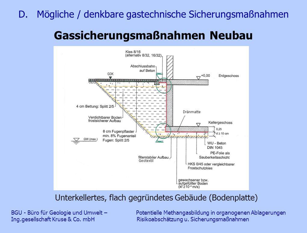 D. Mögliche / denkbare gastechnische Sicherungsmaßnahmen Gassicherungsmaßnahmen Neubau Unterkellertes, flach gegründetes Gebäude (Bodenplatte) BGU - B