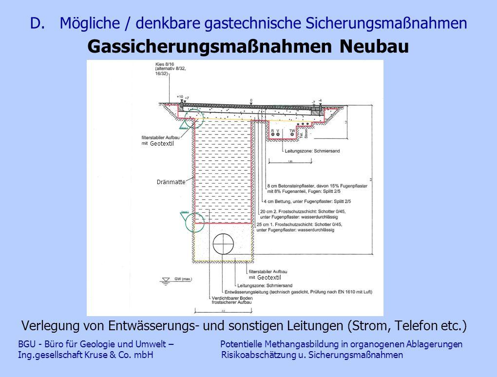 D. Mögliche / denkbare gastechnische Sicherungsmaßnahmen Gassicherungsmaßnahmen Neubau Verlegung von Entwässerungs- und sonstigen Leitungen (Strom, Te