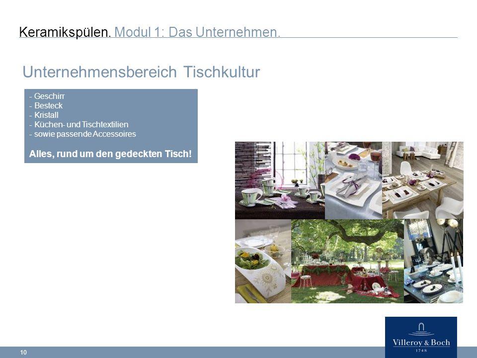 10 Keramikspülen.Modul 1: Das Unternehmen.