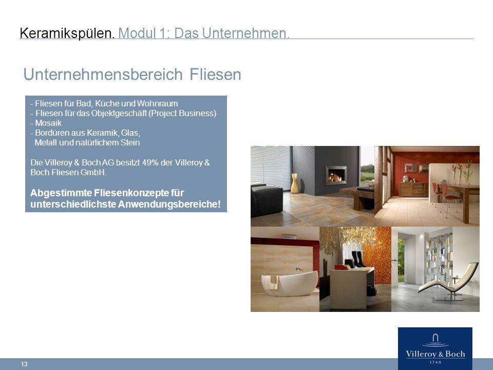 13 Keramikspülen.Modul 1: Das Unternehmen.