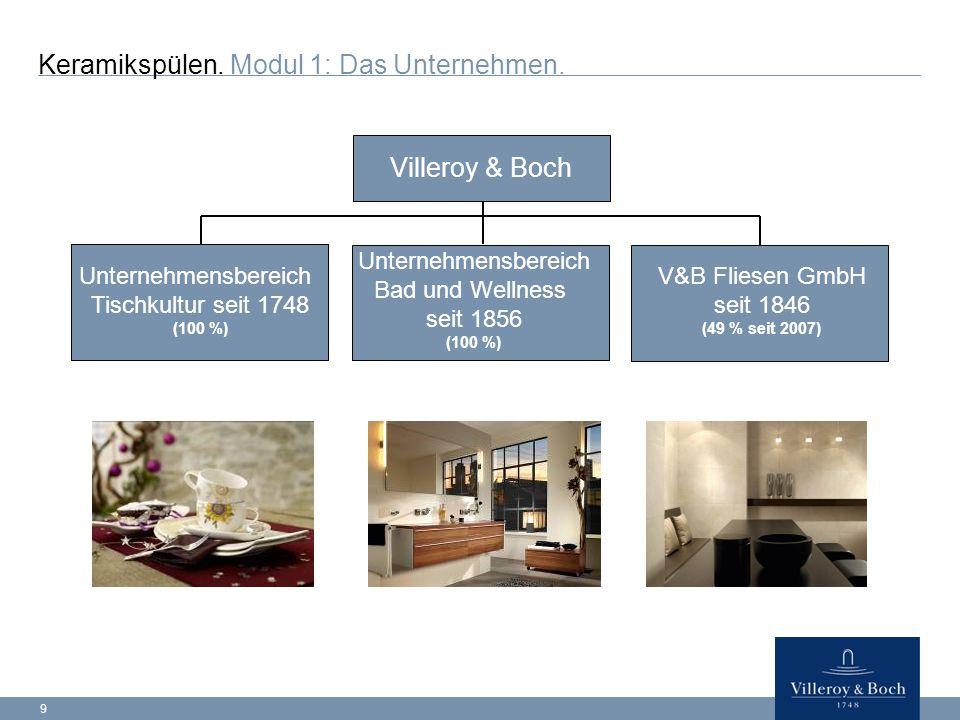 9 Keramikspülen.Modul 1: Das Unternehmen.