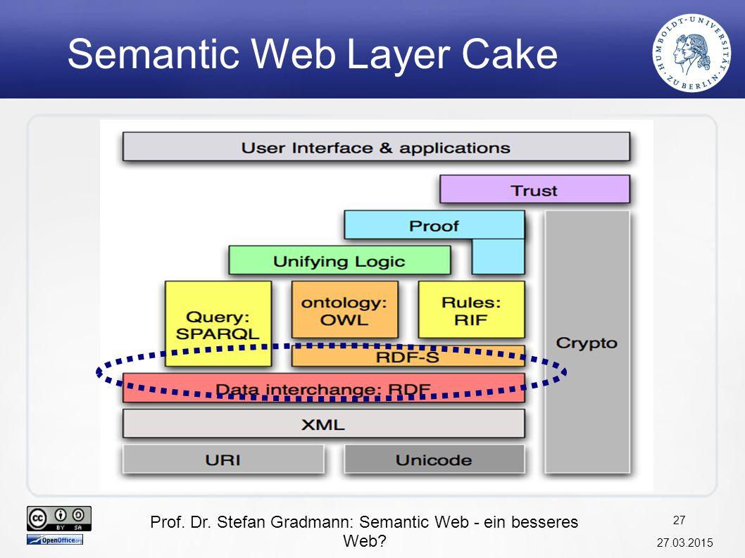Prof. Dr. Stefan Gradmann: Semantic Web - ein besseres Web? 27.03.2015 27 Semantic Web Layer Cake