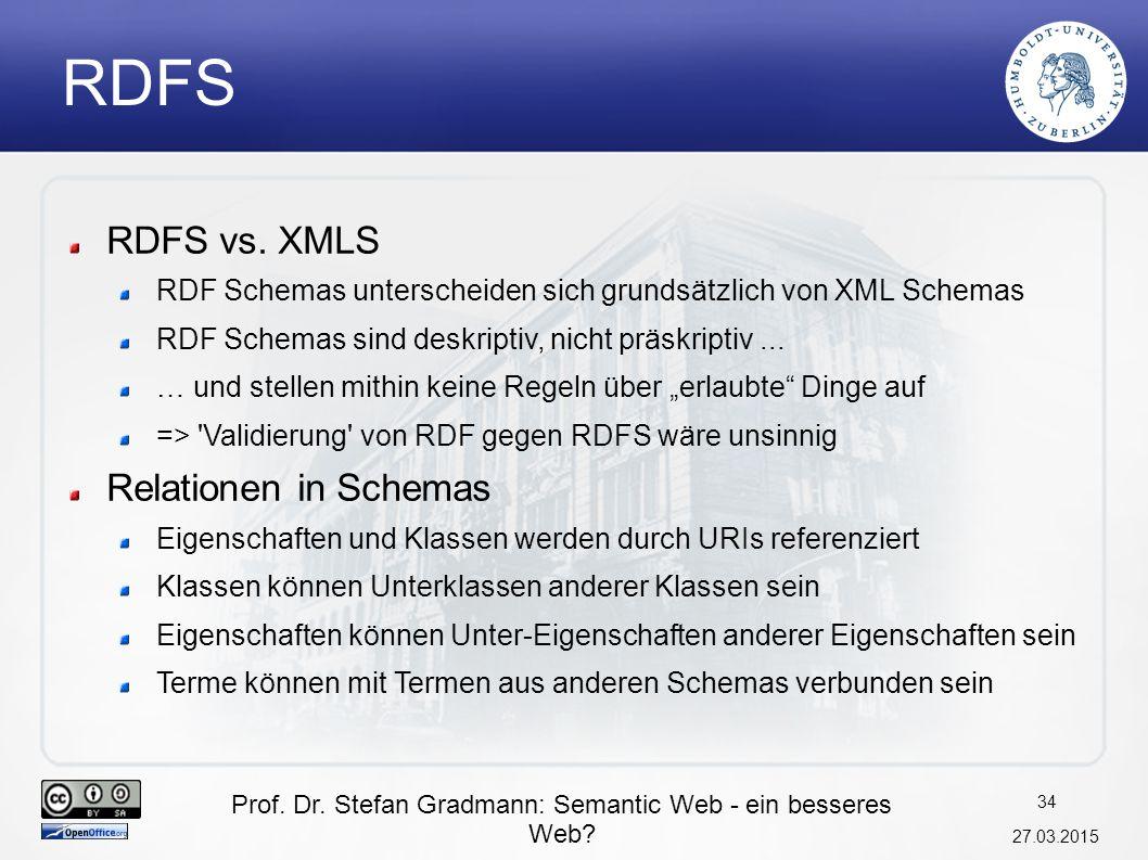 Prof. Dr. Stefan Gradmann: Semantic Web - ein besseres Web? 27.03.2015 35 Einfache Inferenzen (1)