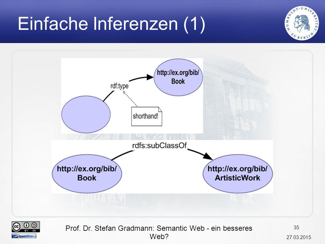Prof. Dr. Stefan Gradmann: Semantic Web - ein besseres Web? 27.03.2015 36 Einfache Inferenzen (2)