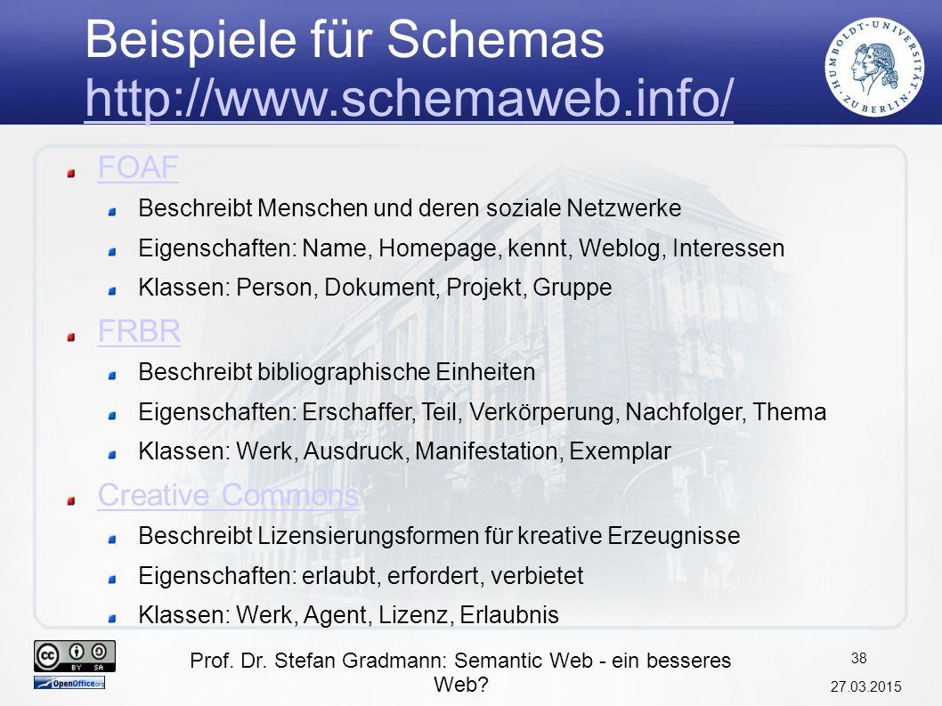 Prof. Dr. Stefan Gradmann: Semantic Web - ein besseres Web? 27.03.2015 39 Semantic Web Layer Cake