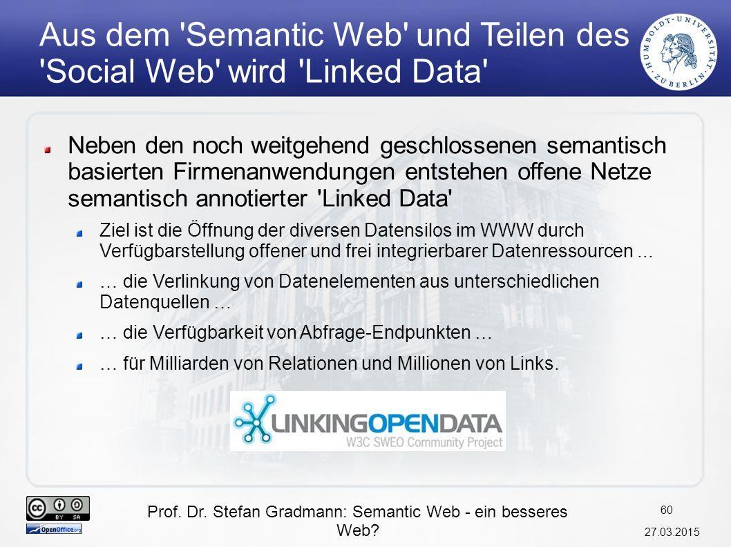 Prof. Dr. Stefan Gradmann: Semantic Web - ein besseres Web? 27.03.2015 61 LinkedIn: Connections