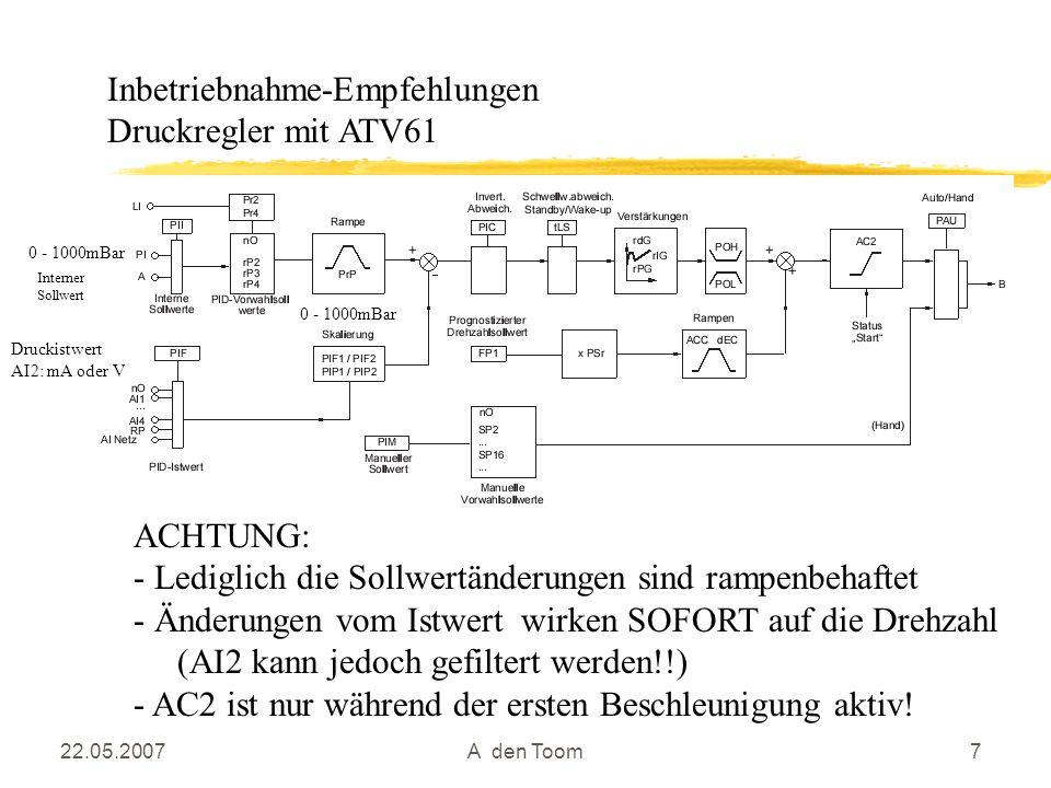 22.05.2007A den Toom7 Inbetriebnahme-Empfehlungen Druckregler mit ATV61 Interner Sollwert Druckistwert AI2: mA oder V 0 - 1000mBar ACHTUNG: - Lediglic