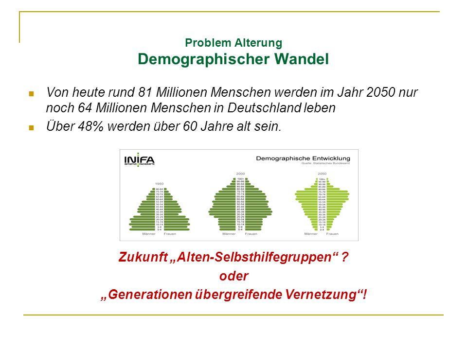 Problem Alterung Demographischer Wandel Von heute rund 81 Millionen Menschen werden im Jahr 2050 nur noch 64 Millionen Menschen in Deutschland leben Ü