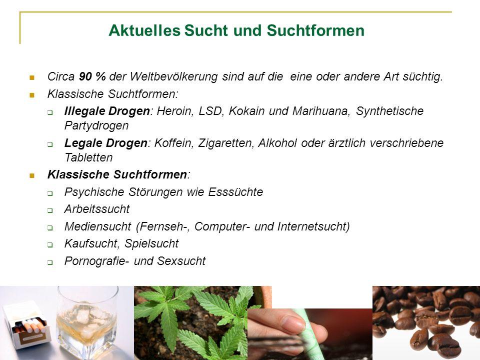 Synthetische Cannabinoide Häufig in Räuchermischungen enthalten (z.