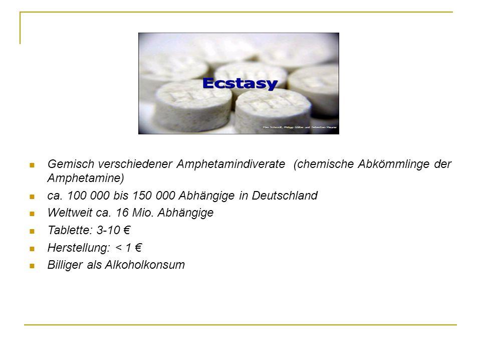 Gemisch verschiedener Amphetamindiverate (chemische Abkömmlinge der Amphetamine) ca. 100 000 bis 150 000 Abhängige in Deutschland Weltweit ca. 16 Mio.